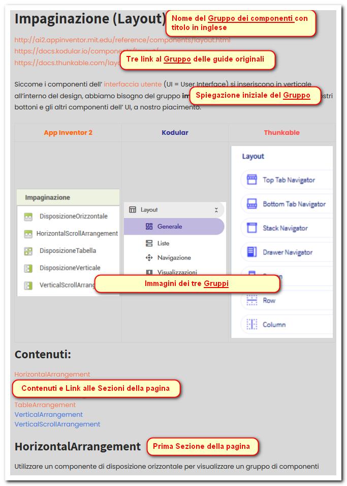 struttura grafica delle pagine del sito